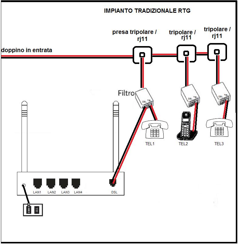 Schema Cablaggio Cavo Telefonico : Sezionamento dell impianto telefonico fibra ottica italia