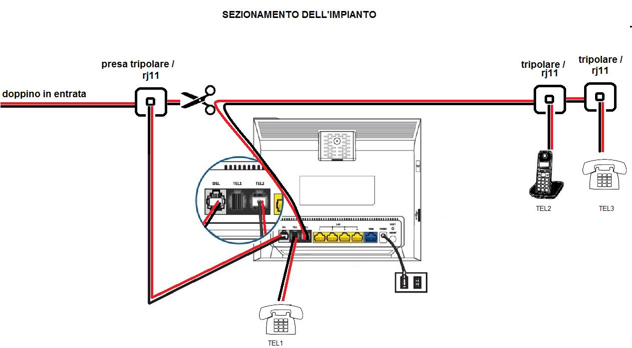 Sezionamento dell 39 impianto telefonico fibra ottica italia - Spostamento cavi telecom dalla facciata di casa ...